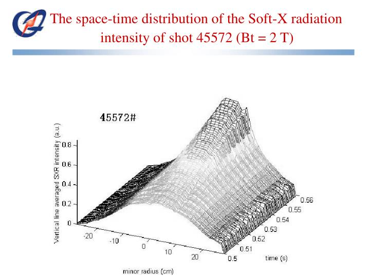 The space-time distribution of the Soft-X radiation