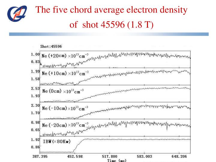 The five chord average electron density