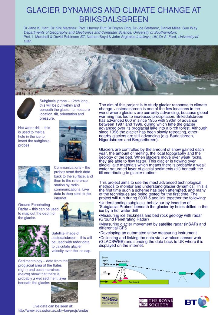 GLACIER DYNAMICS AND CLIMATE CHANGE AT BRIKSDALSBREEN