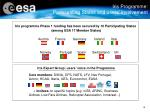 iris programme participating states and users involvement
