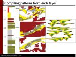 compiling patterns from each layer
