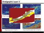 stratigraphic layer 3