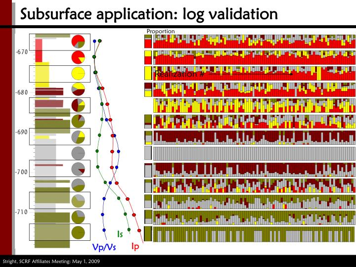 Subsurface application: log validation