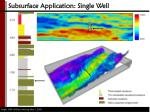 subsurface application single well