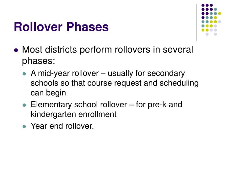 Rollover Phases