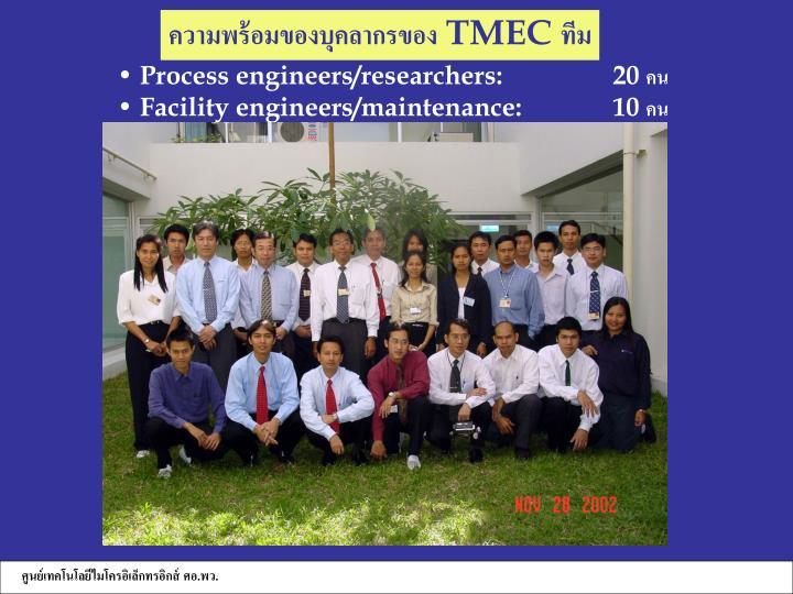 ความพร้อมของบุคลากรของ TMEC ทีม