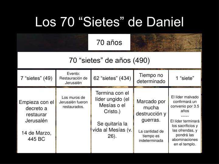 """Los 70 """"Sietes"""" de Daniel"""