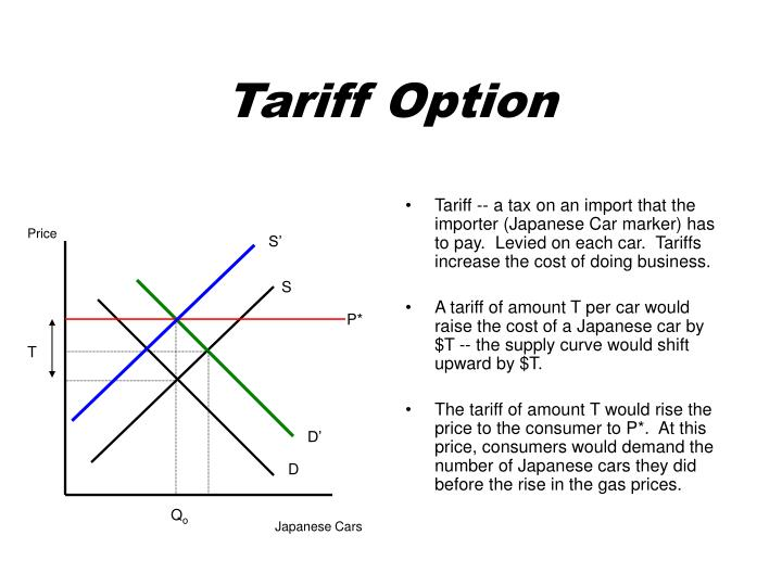 Tariff -- a tax on an import that the importer (Japanese Car marker) has to pay.  Levied on each car.  Tariffs increase the cost of doing business.