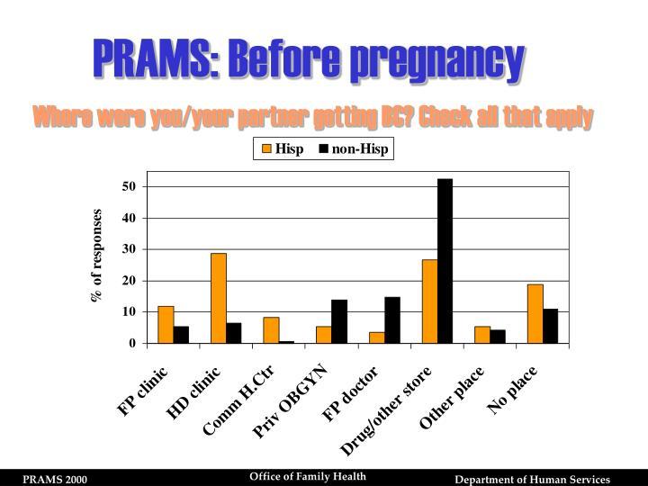 PRAMS: Before pregnancy