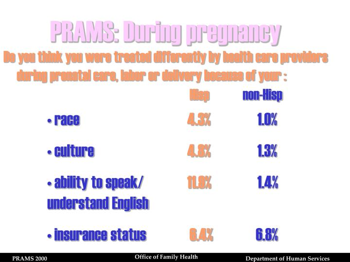 PRAMS: During pregnancy