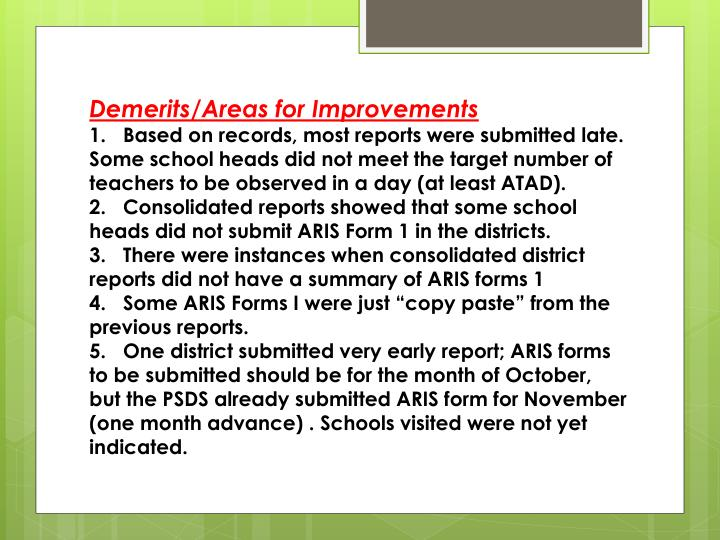 Demerits/Areas for Improvements