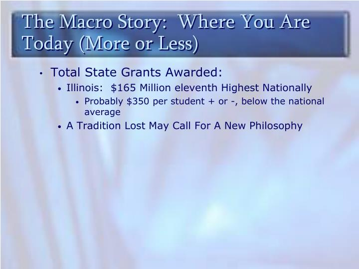 The Macro Story:  Where You Are Today (More or Less)