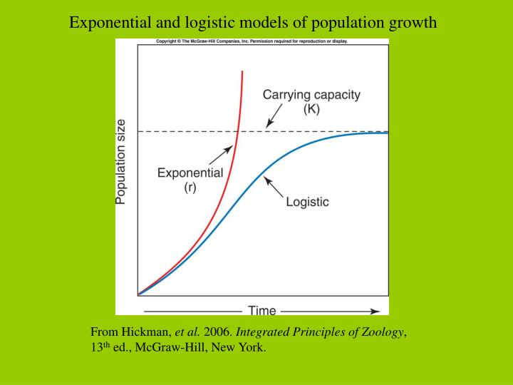 Exponential and logistic models of population growth