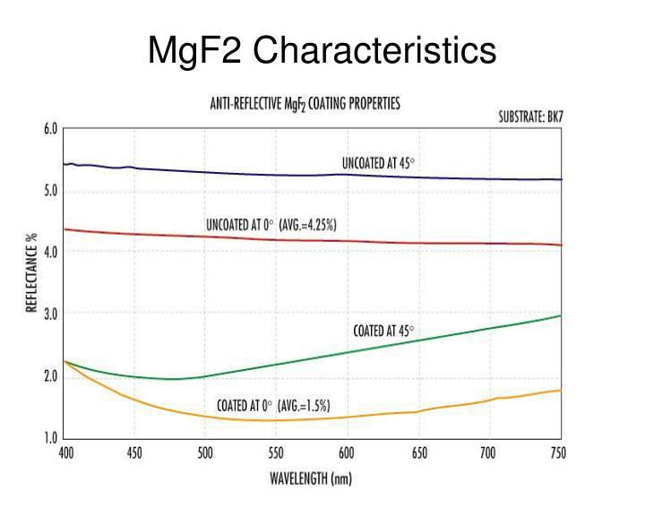 MgF2 Characteristics