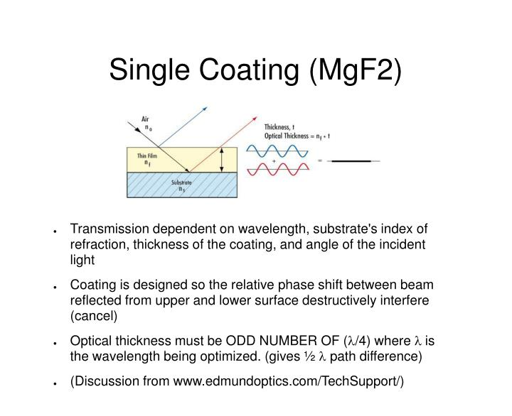 Single Coating (MgF2)