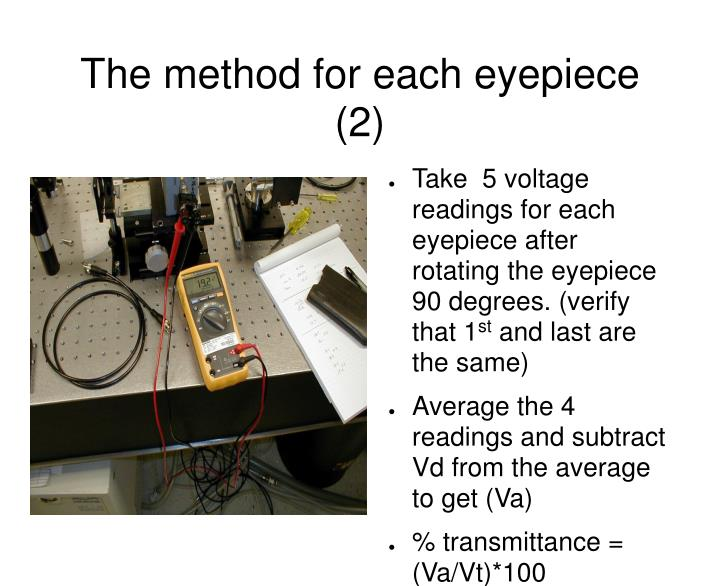 The method for each eyepiece (2)