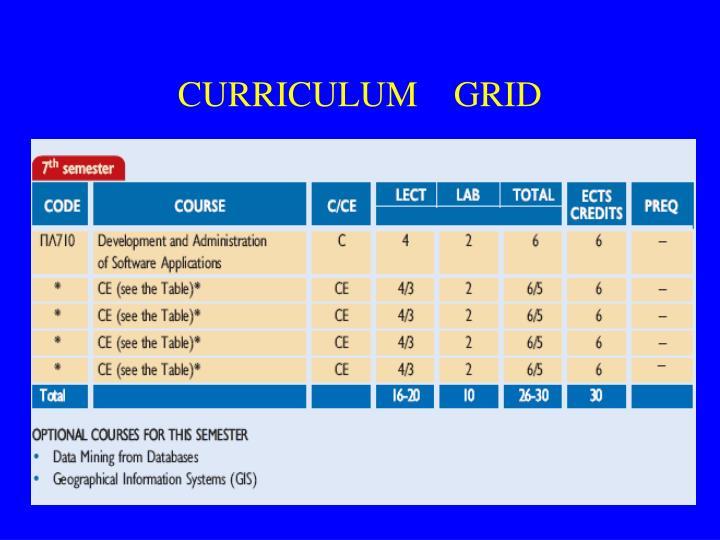 CURRICULUM    GRID