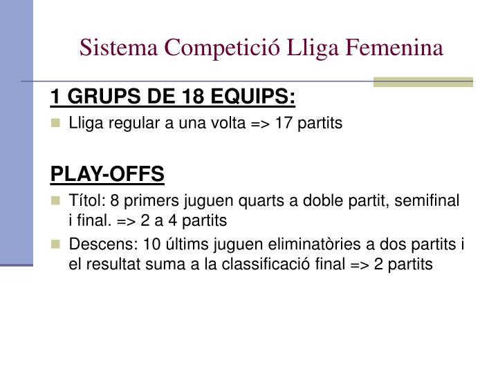 Sistema Competició Lliga Femenina