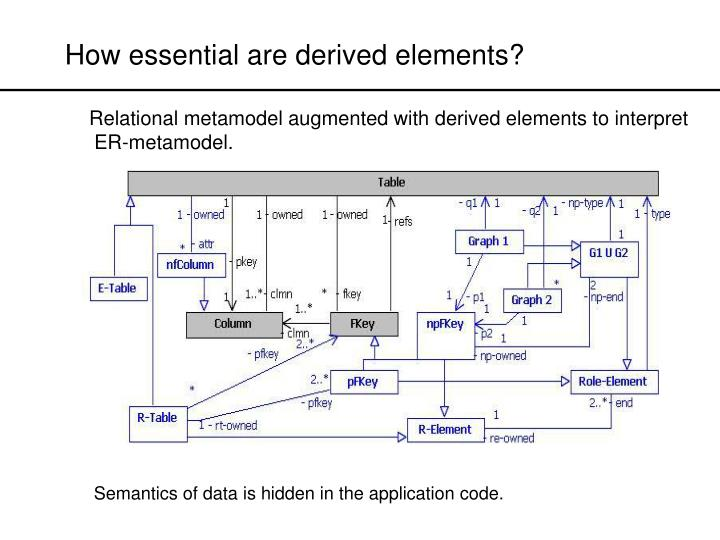How essential are derived elements?