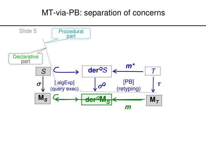 MT-via-PB: separation of concerns