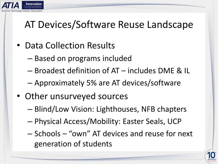 AT Devices/Software Reuse Landscape