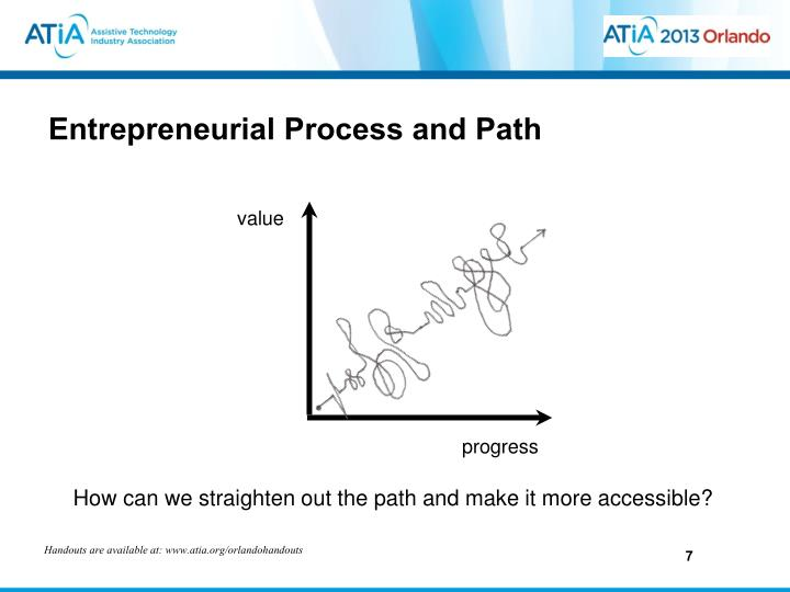 Entrepreneurial Process and Path