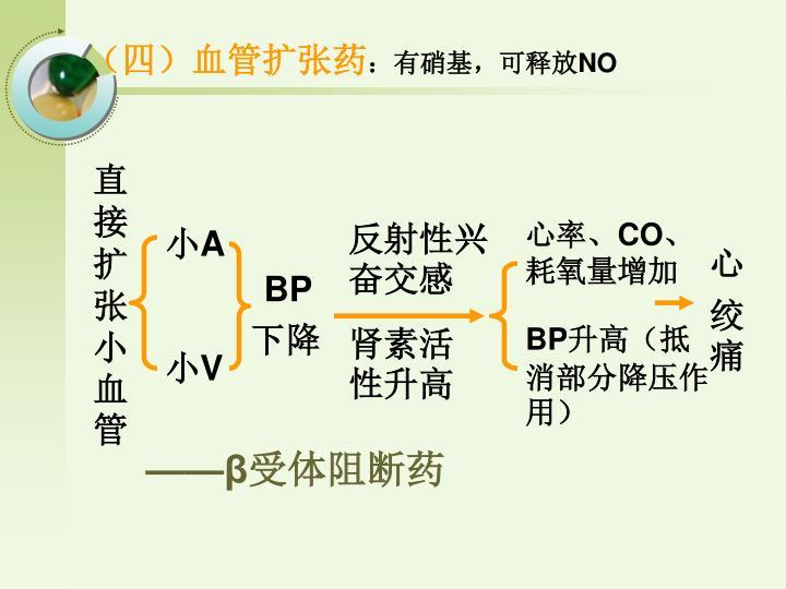 (四)血管扩张药