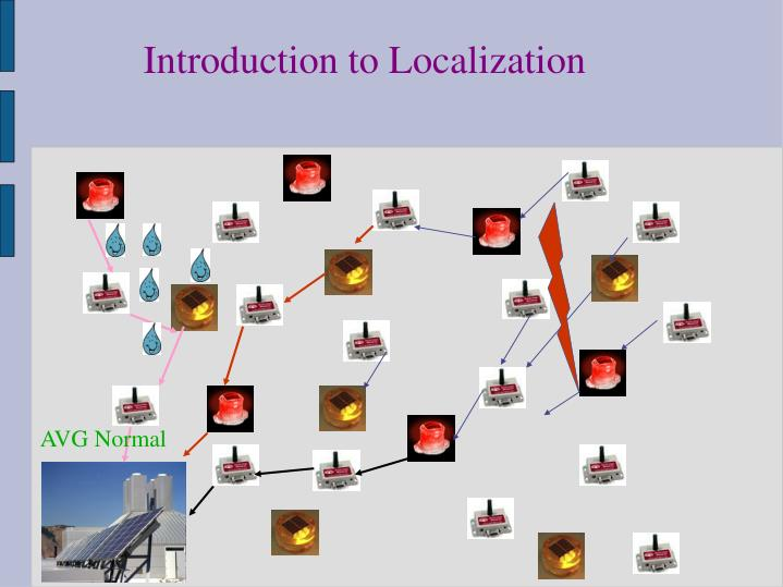 Introduction to Localization
