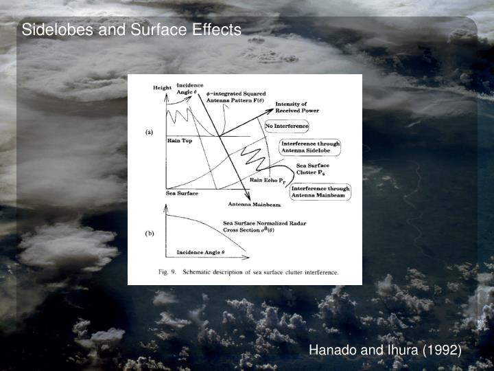 Sidelobes and Surface Effects