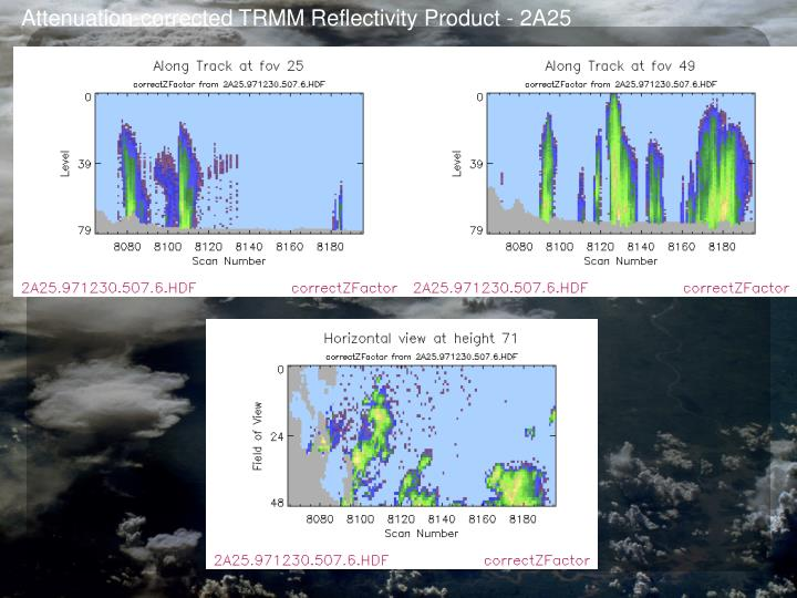 Attenuation-corrected TRMM Reflectivity Product - 2A25