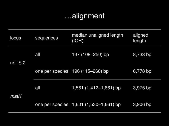 …alignment