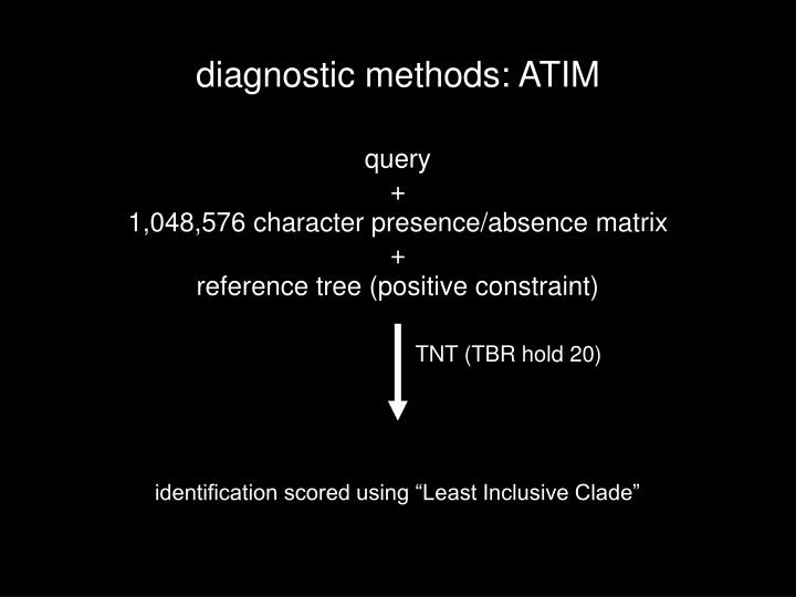 diagnostic methods: ATIM