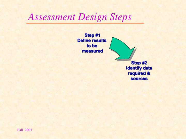 Assessment Design Steps