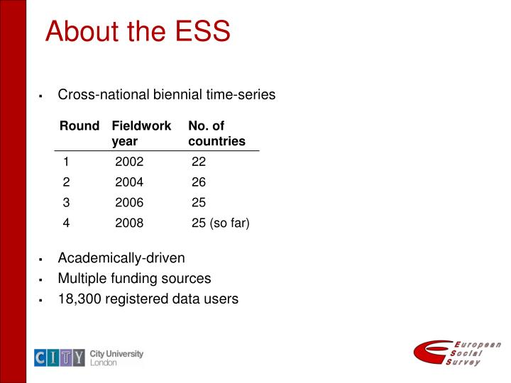 About the ESS