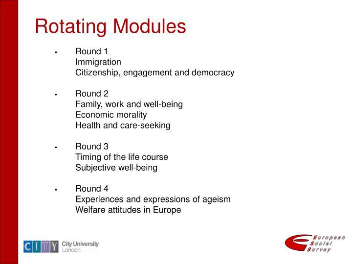 Rotating Modules