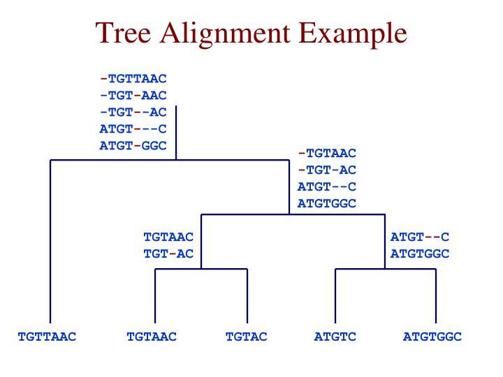 Tree Alignment Example