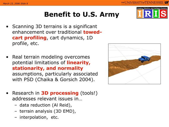 Scanning 3D terrains is a significant enhancement over traditional