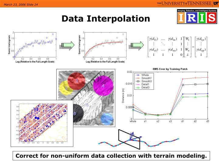Data Interpolation