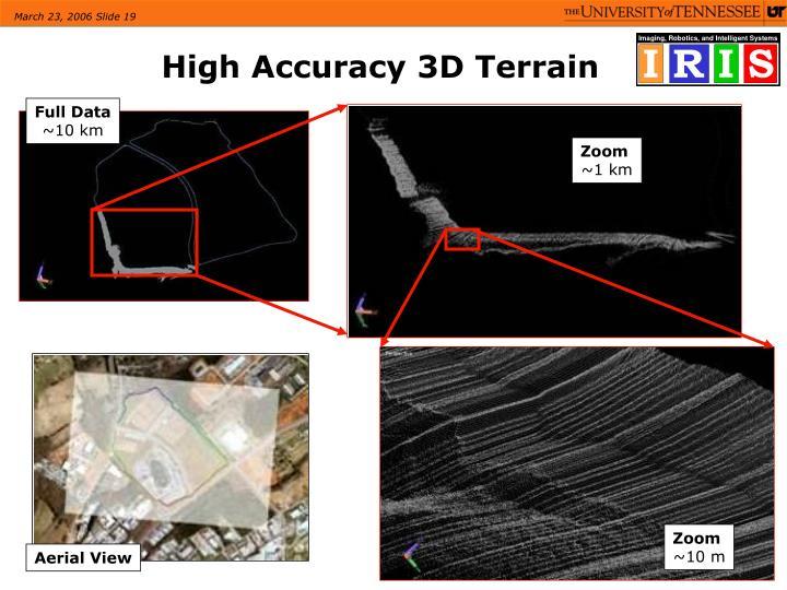 High Accuracy 3D Terrain