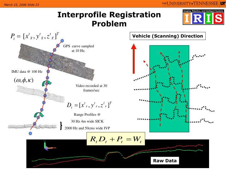 Interprofile Registration Problem