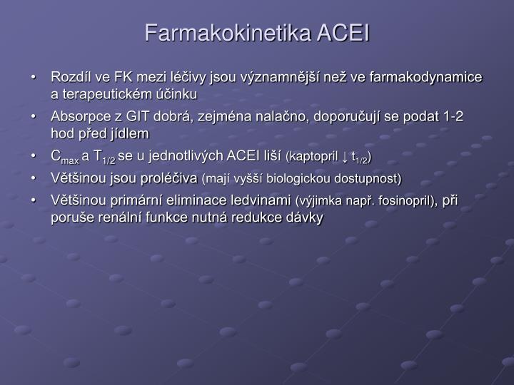 Farmakokinetika ACEI