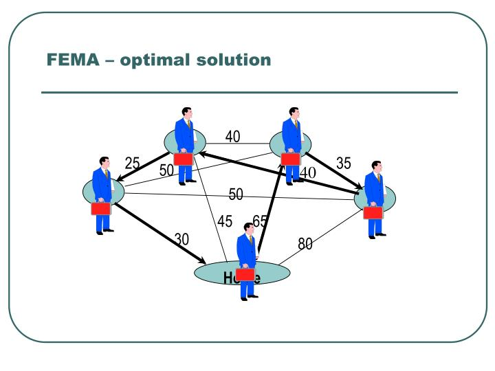 FEMA – optimal solution