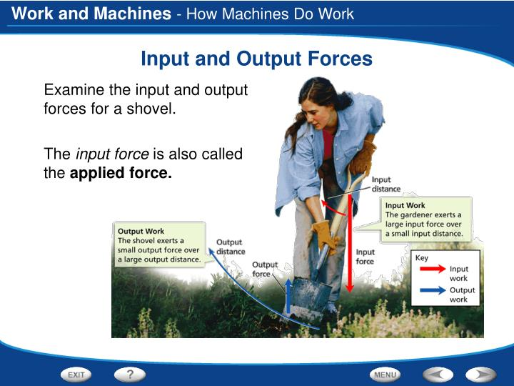 - How Machines Do Work