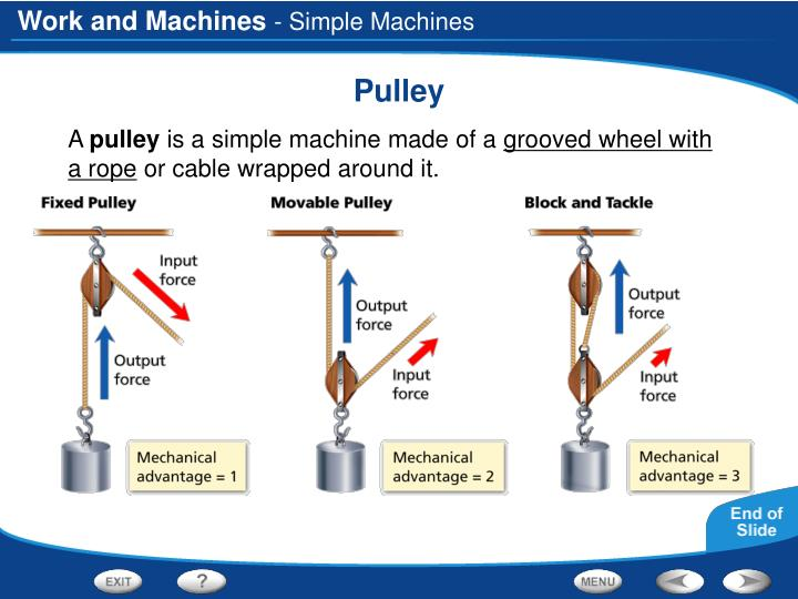 - Simple Machines