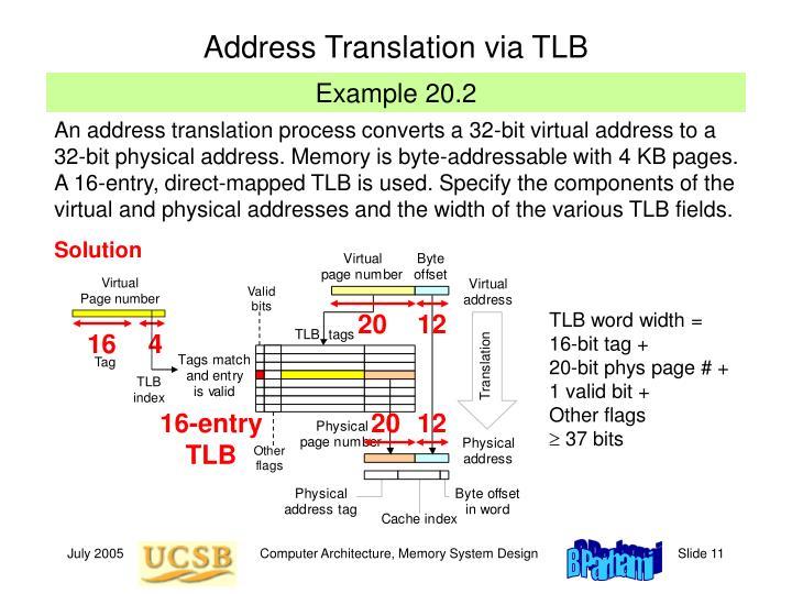 Address Translation via TLB