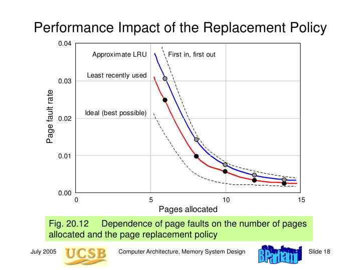 Performance Impact of the Replacement Policy