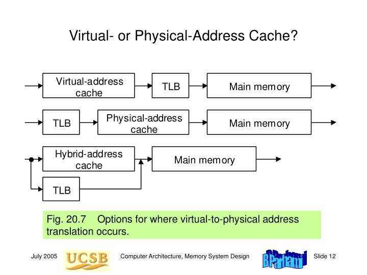 Virtual- or Physical-Address Cache?