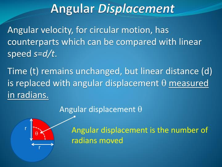 Angular velocity, for circular motion, has counterparts which can be compared with linear speed
