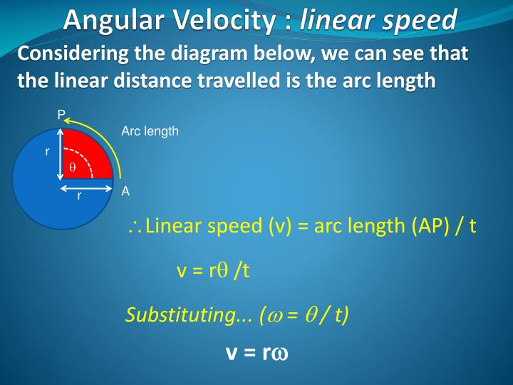 Considering the diagram below, we can see that the linear distance travelled is the arc length