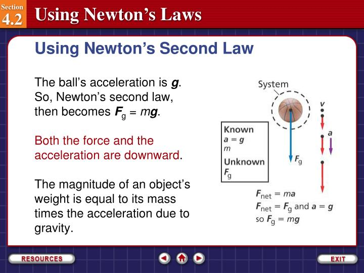 Using Newton's Second Law